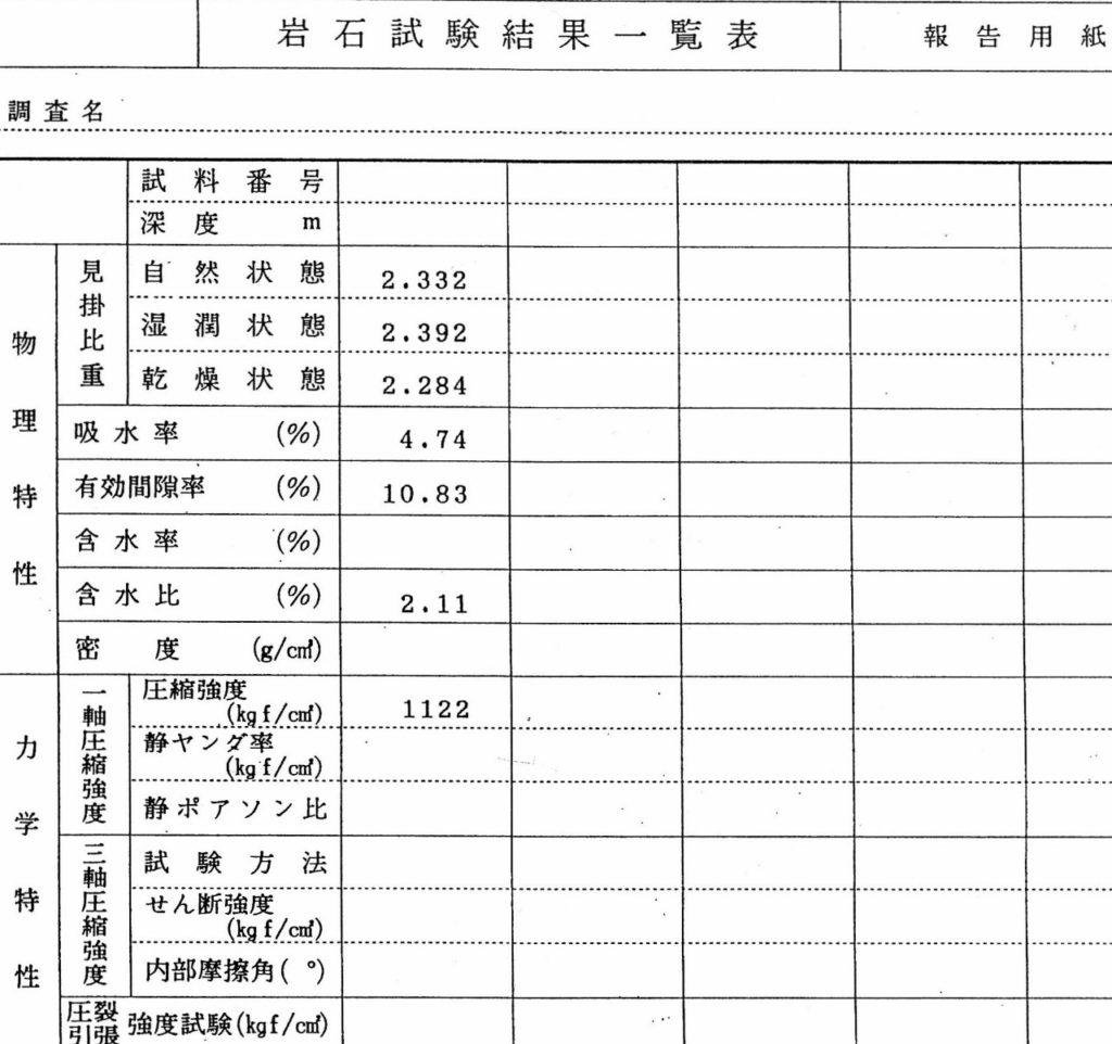 岩石試験結果 (1280x1202)