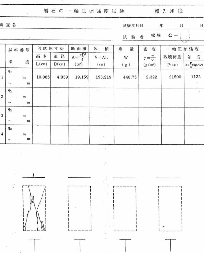 岩石の一軸圧強度試験 (1030x1280)